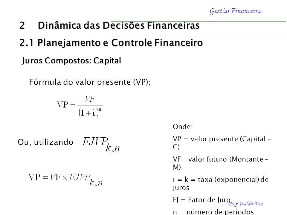 Prof. Ivaldir Vaz Gestão Financeira 2.2Juros Compostos: Capital Encontra ampla aplicação prática em operações financeiras de médio e longo prazos Os j
