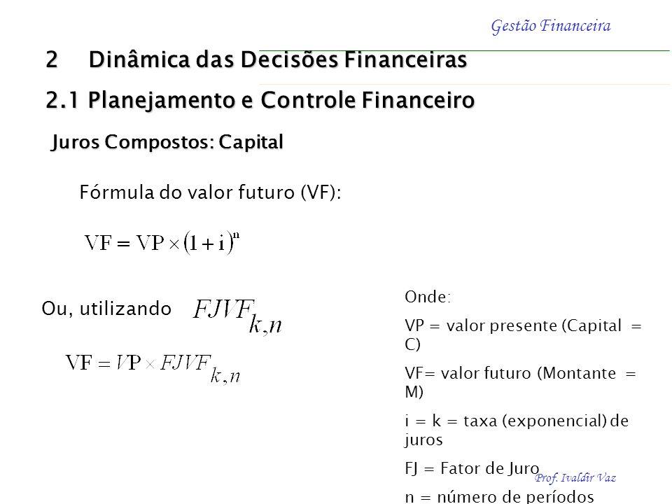 Prof. Ivaldir Vaz Gestão Financeira Fórmula do valor presente (VP): Juros Compostos: Capital 2 Dinâmica das Decisões Financeiras 2.1 Planejamento e Co