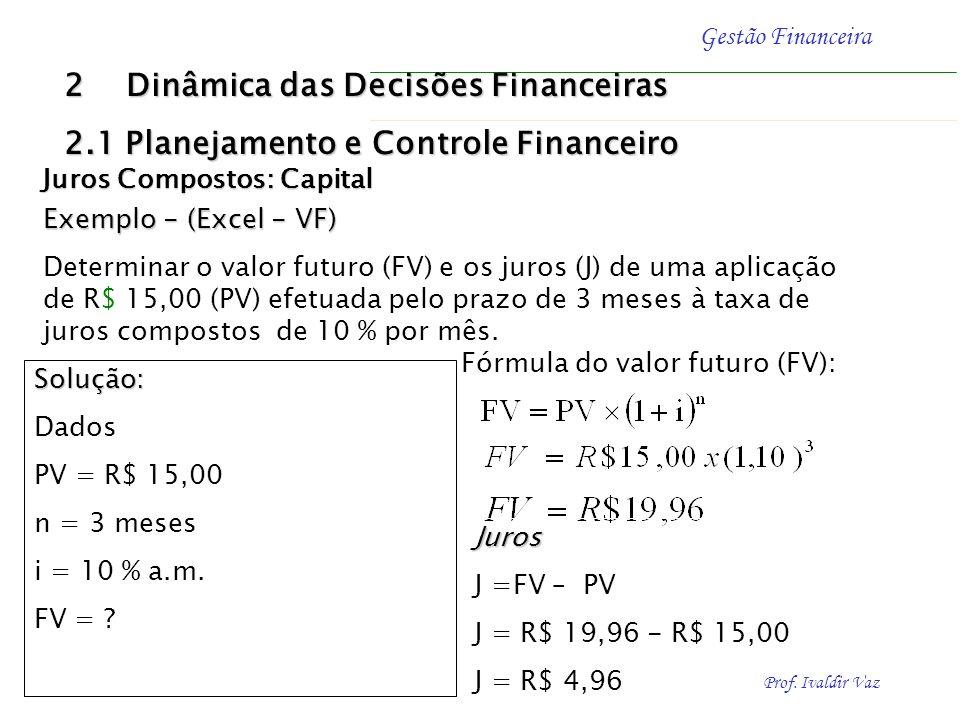 Prof. Ivaldir Vaz Gestão Financeira Fórmula do valor futuro (VF): Juros Compostos: Capital 2 Dinâmica das Decisões Financeiras 2.1 Planejamento e Cont