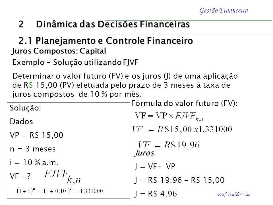 Prof. Ivaldir Vaz Gestão Financeira Juros Compostos: Excel - Vf. 2 Dinâmica das Decisões Financeiras 2.1 Planejamento e Controle Financeiro