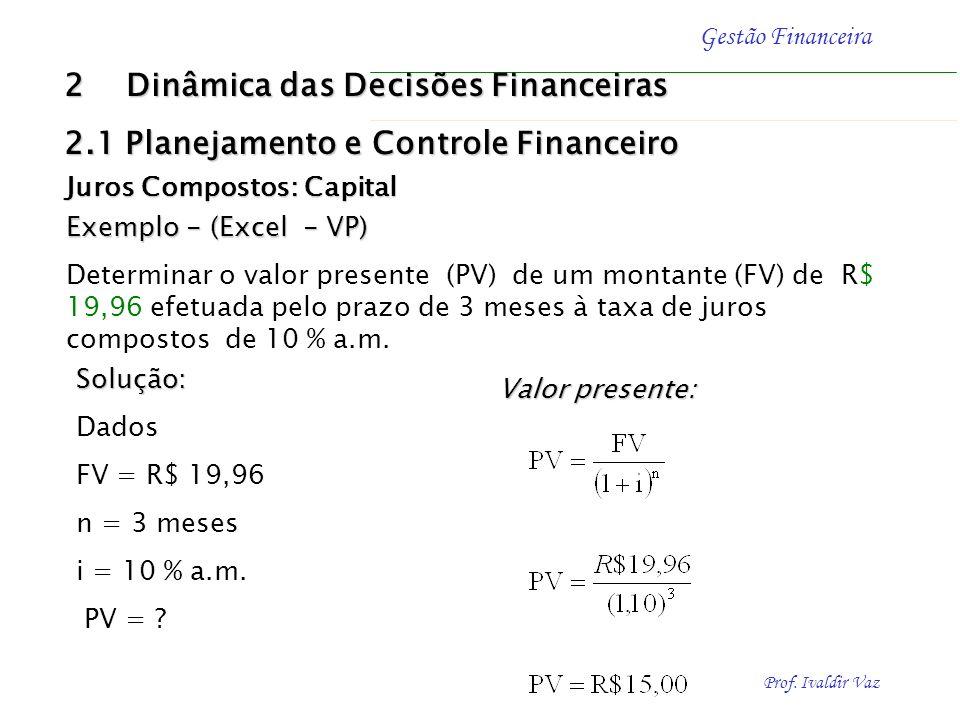 Prof. Ivaldir Vaz Gestão Financeira Exemplo - Solução utilizando FJVF Determinar o valor futuro (FV) e os juros (J) de uma aplicação de R$ 15,00 (PV)
