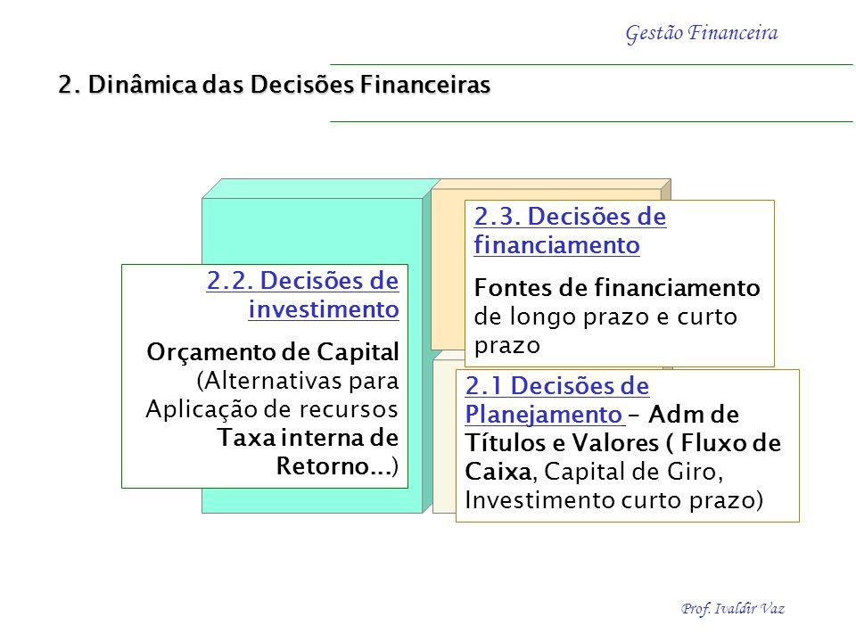 Prof. Ivaldir Vaz Gestão Financeira 1. Introdução à gestão financeira 1.1 Objetivos da empresa - Adam Smith 1.2 Objetivos da gestão financeira 1.3 Raz