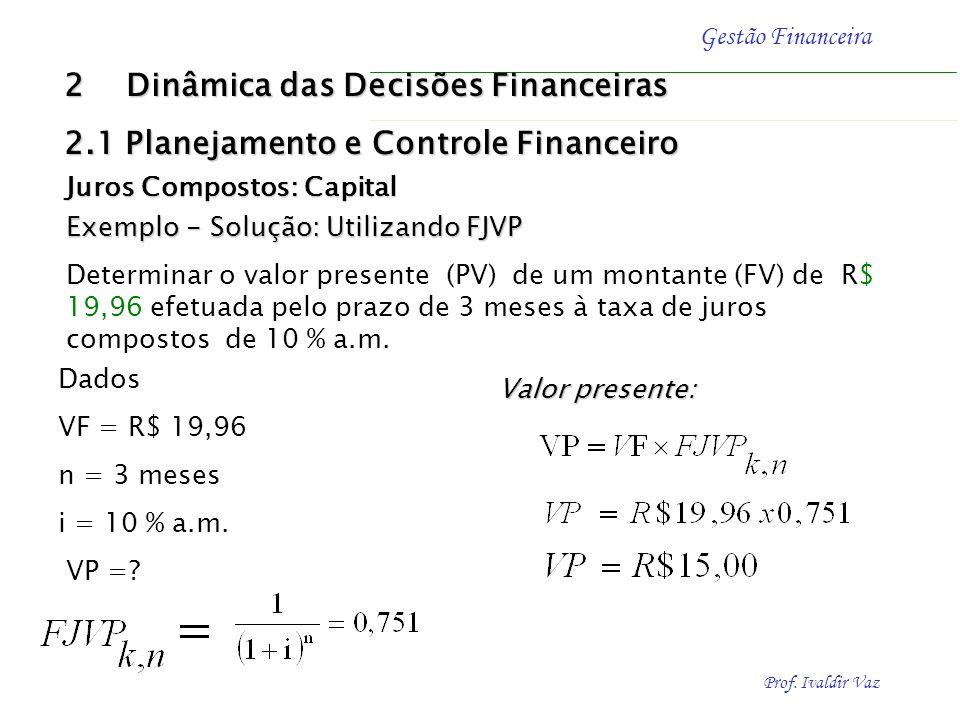 Prof. Ivaldir Vaz Gestão Financeira Exemplo - (Excel - VP) Determinar o valor presente (PV) de um montante (FV) de R$ 19,96 efetuada pelo prazo de 3 m