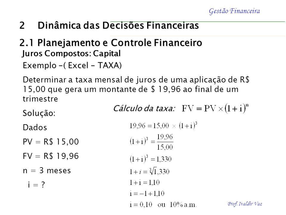 Prof. Ivaldir Vaz Gestão Financeira Juros Compostos: Capital - Excel Valor Presente - Vp 2 Dinâmica das Decisões Financeiras 2.1 Planejamento e Contro