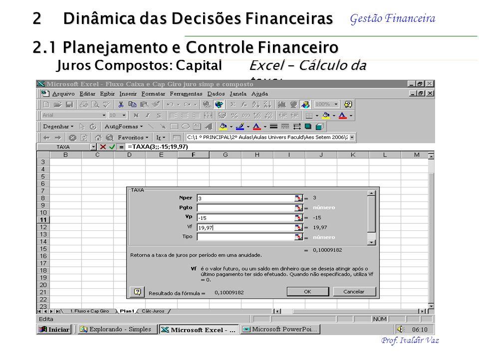 Prof. Ivaldir Vaz Gestão Financeira Exemplo -( Excel - TAXA) Determinar a taxa mensal de juros de uma aplicação de R$ 15,00 que gera um montante de $