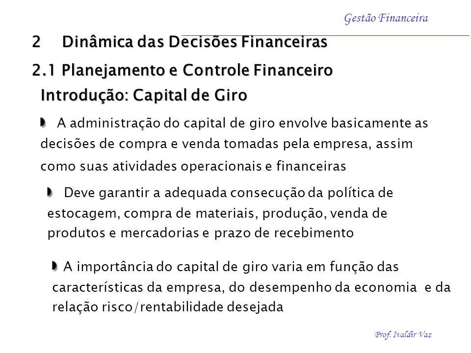 Prof. Ivaldir Vaz Gestão Financeira Excel - Cálculo da taxa: Juros Compostos: Capital 2 Dinâmica das Decisões Financeiras 2.1 Planejamento e Controle