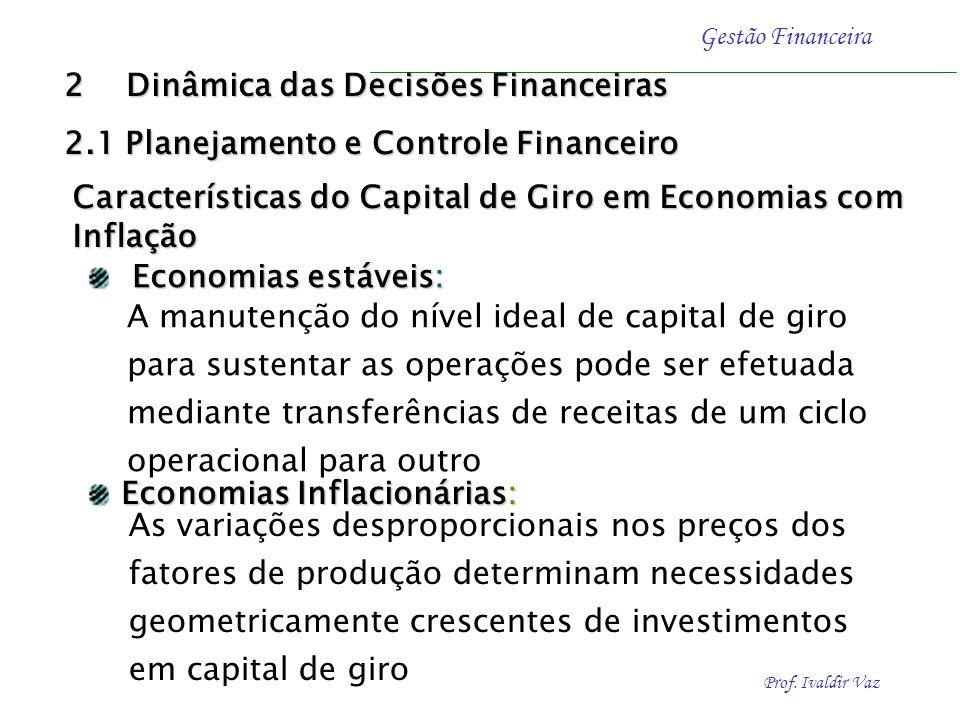 Prof. Ivaldir Vaz Gestão Financeira Introdução: Capital de Giro A administração do capital de giro envolve basicamente as decisões de compra e venda t