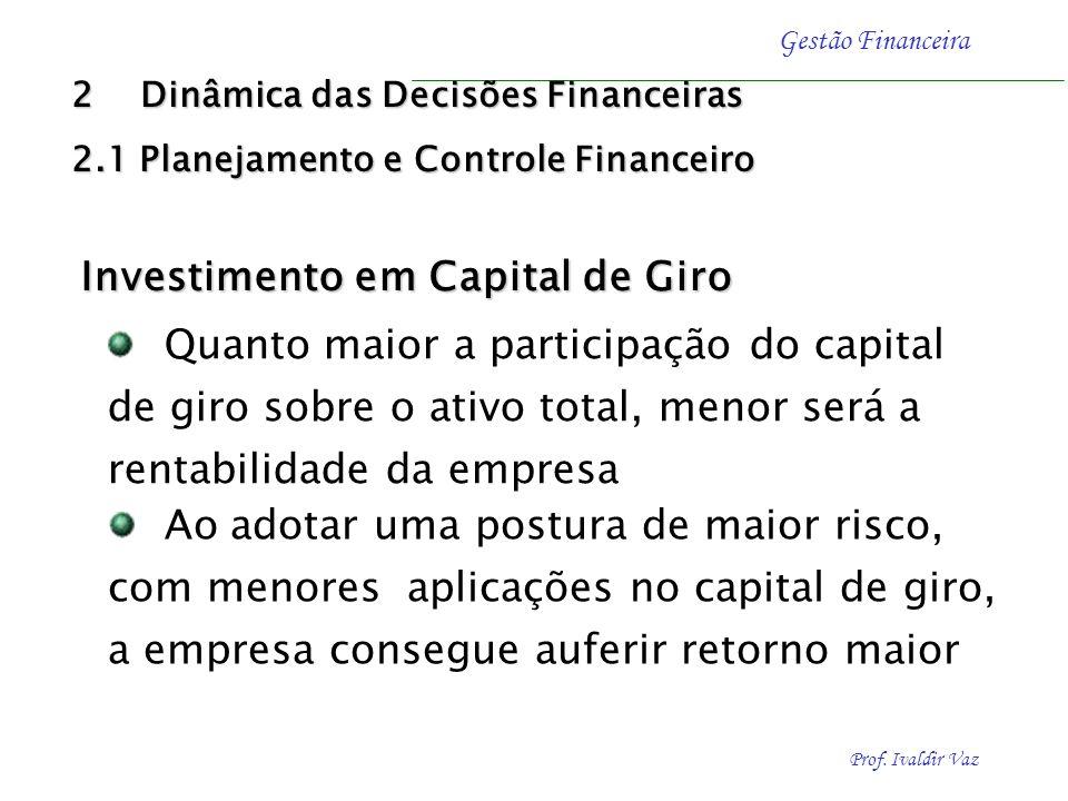 Prof. Ivaldir Vaz Gestão Financeira Investimento em Capital de Giro A manutenção de recursos aplicado em giro visa a sustentação da atividade operacio