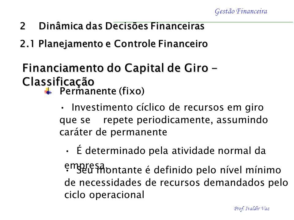 Prof. Ivaldir Vaz Gestão Financeira Quanto maior a participação do capital de giro sobre o ativo total, menor será a rentabilidade da empresa Ao adota