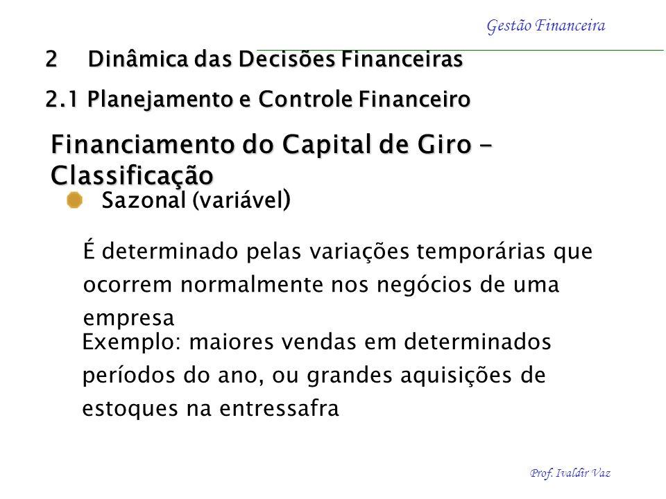 Prof. Ivaldir Vaz Gestão Financeira Financiamento do Capital de Giro - Classificação É determinado pela atividade normal da empresa. Seu montante é de