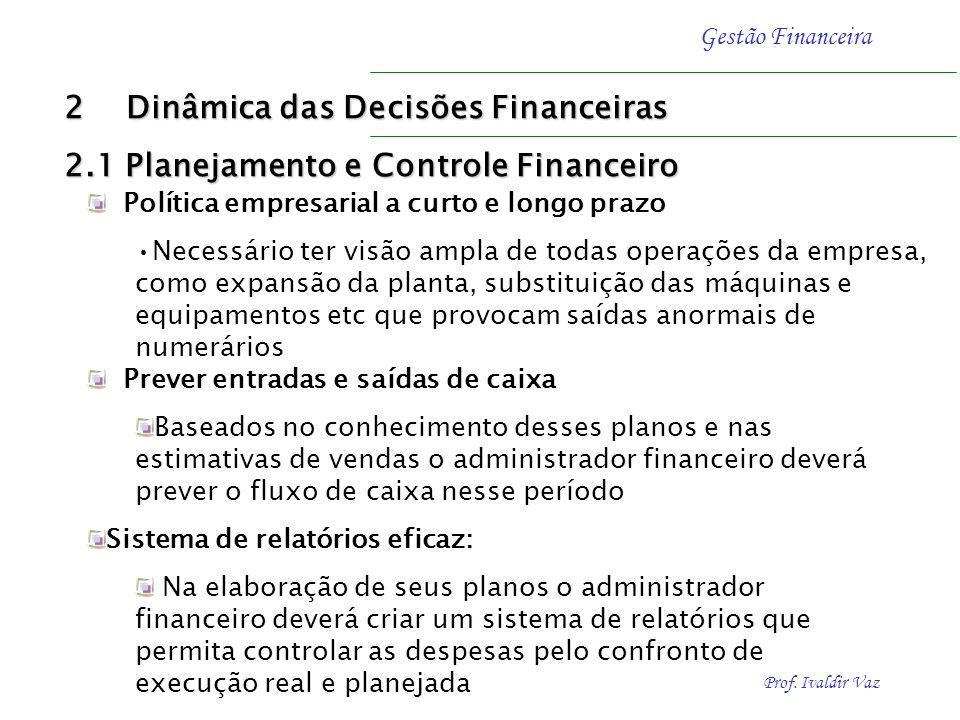 Prof. Ivaldir Vaz Gestão Financeira 2.2. Decisões de investimento Orçamento de Capital (Alternativas para Aplicação de recursos Taxa interna de Retorn