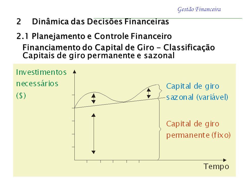 Prof. Ivaldir Vaz Gestão Financeira Exemplo: maiores vendas em determinados períodos do ano, ou grandes aquisições de estoques na entressafra Sazonal