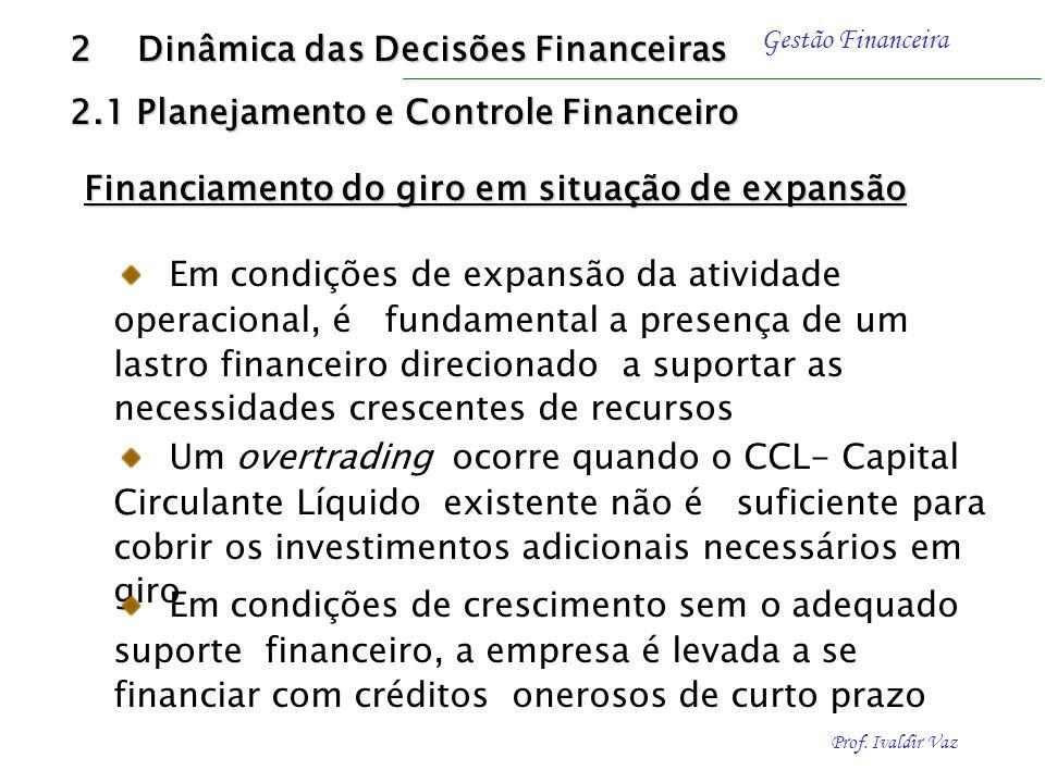 Prof. Ivaldir Vaz Gestão Financeira Capitais de giro permanente e sazonal Financiamento do Capital de Giro - Classificação 2 Dinâmica das Decisões Fin