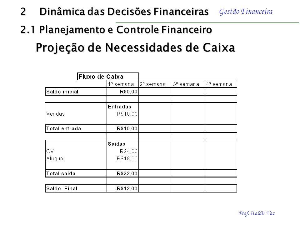 Prof. Ivaldir Vaz Gestão Financeira Previsão dos resultados operacionais com necessidade do capital de Giro 2 Dinâmica das Decisões Financeiras 2.1 Pl