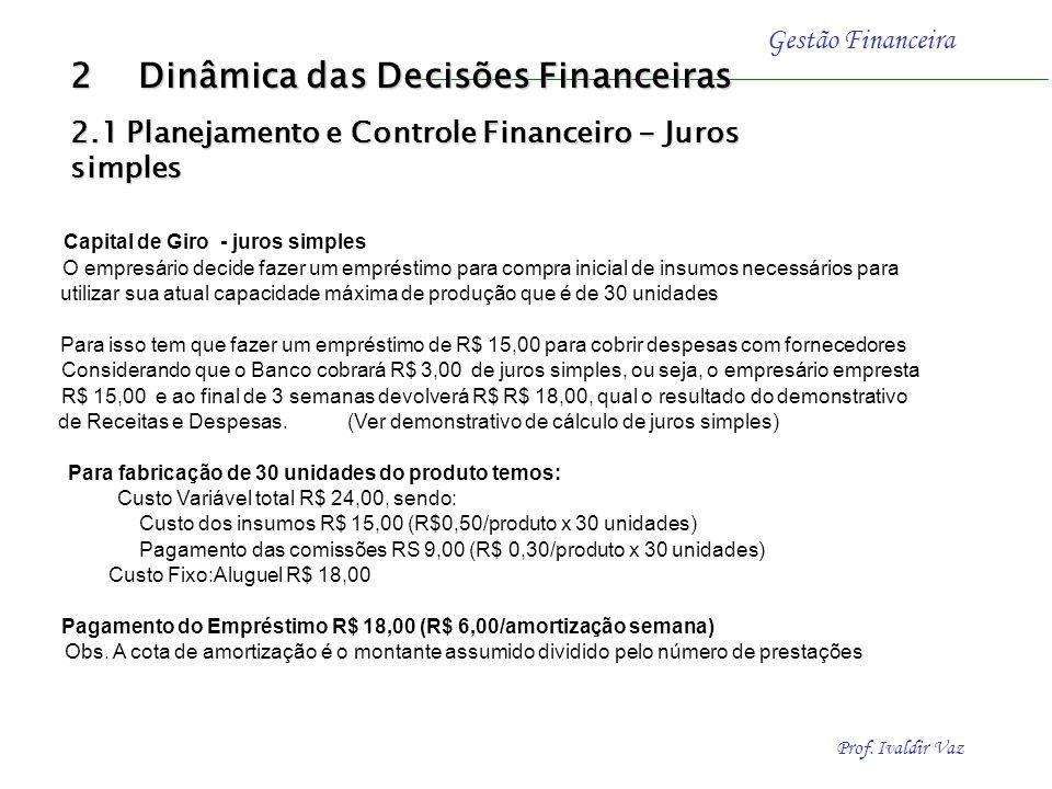 Prof. Ivaldir Vaz Gestão Financeira Projeção de Necessidades de Caixa 2 Dinâmica das Decisões Financeiras 2.1 Planejamento e Controle Financeiro