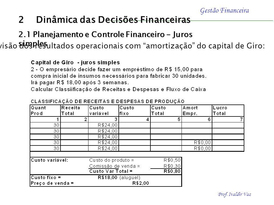 Prof. Ivaldir Vaz Gestão Financeira Cálculo juros simples (slide 9) Exemplo Determinar o montante (M) e os juros (J) de uma aplicação de R$ 15,00 efet