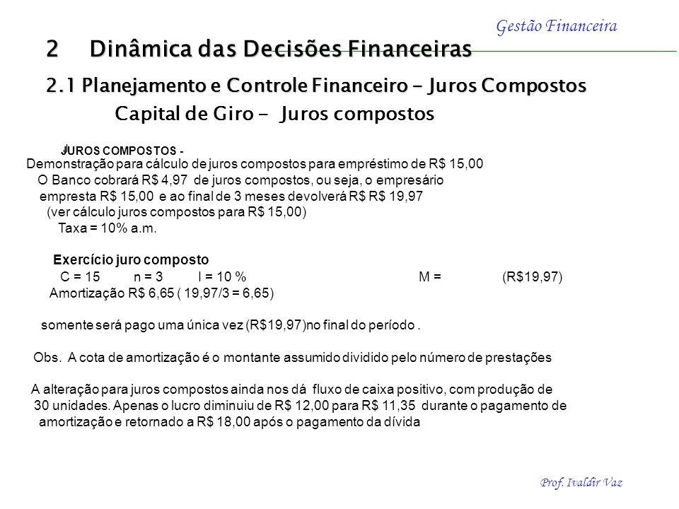 Prof. Ivaldir Vaz Gestão Financeira Projeção de Necessidades de Caixa 2 Dinâmica das Decisões Financeiras 2.1 Planejamento e Controle Financeiro - Jur