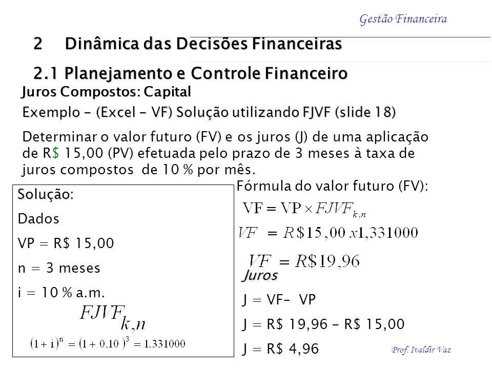 Prof. Ivaldir Vaz Gestão Financeira Capital de Giro - Juros compostos J JUROS COMPOSTOS - Demonstração para cálculo de juros compostos para empréstimo