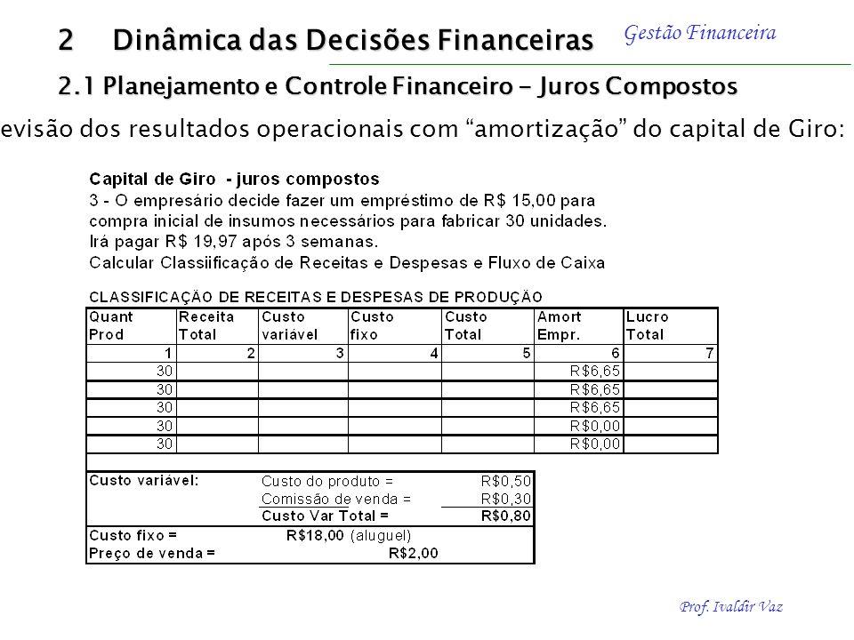 Prof. Ivaldir Vaz Gestão Financeira Exemplo - (Excel - VF) Solução utilizando FJVF (slide 18) Determinar o valor futuro (FV) e os juros (J) de uma apl