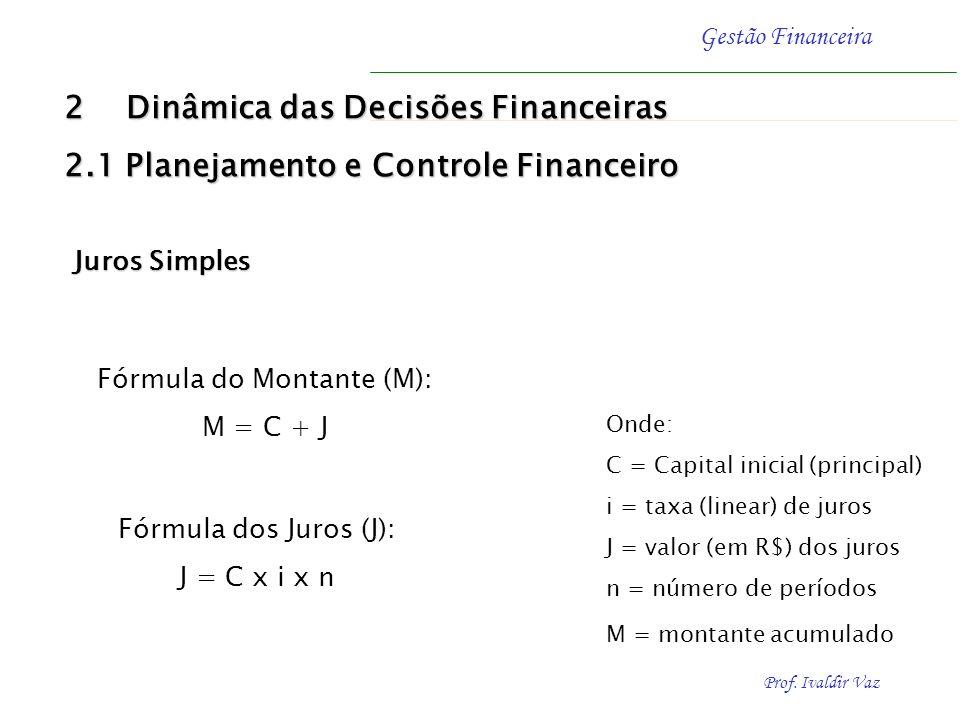 Prof. Ivaldir Vaz Gestão Financeira Maioria das taxas de juros aplicadas no mercado financeiro em operações de curto prazo são referenciadas pelo crit
