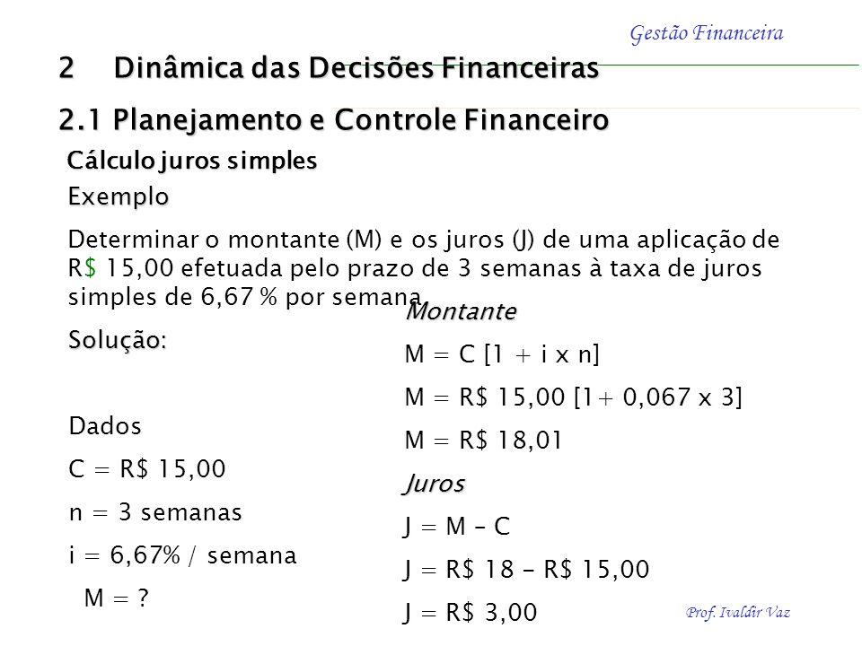 Prof. Ivaldir Vaz Gestão Financeira Onde: C = Capital inicial (principal) i = taxa (linear) de juros J = valor (em R$) dos juros n = número de período