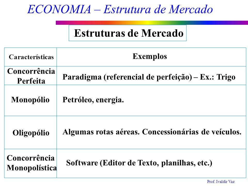 Prof. Ivaldir Vaz ECONOMIA – Estrutura de Mercado 16 Características Concorrência Perfeita Monopólio Oligopólio Concorrência Monopolística Exemplos Pa