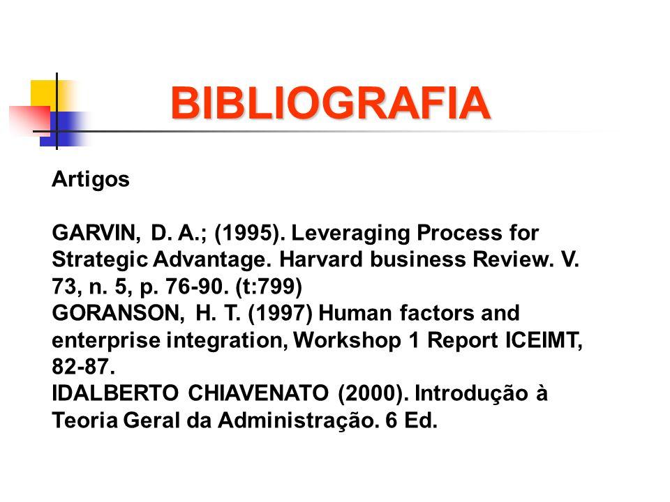 BIBLIOGRAFIA Artigos GARVIN, D. A.; (1995). Leveraging Process for Strategic Advantage. Harvard business Review. V. 73, n. 5, p. 76-90. (t:799) GORANS