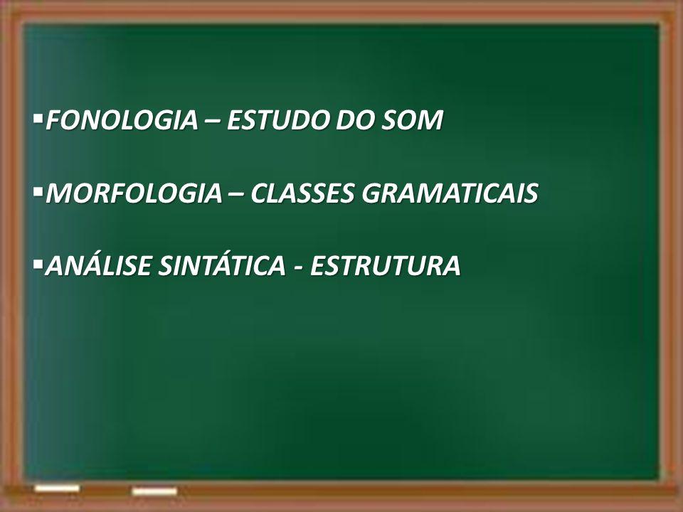 FONOLOGIA – ESTUDO DO SOM FONOLOGIA – ESTUDO DO SOM MORFOLOGIA – CLASSES GRAMATICAIS MORFOLOGIA – CLASSES GRAMATICAIS ANÁLISE SINTÁTICA - ESTRUTURA AN