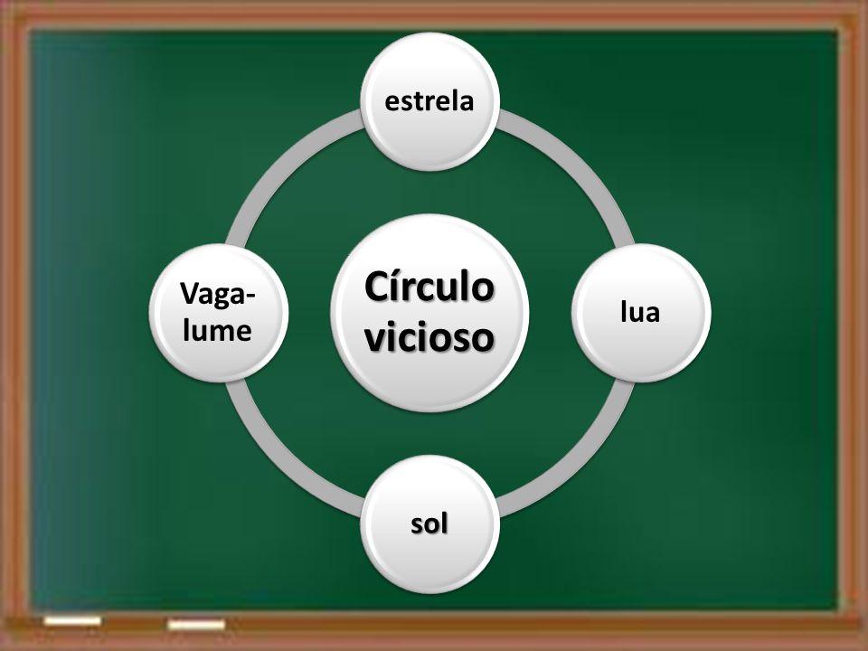 Círculo vicioso estrelalua sol Vaga- lume