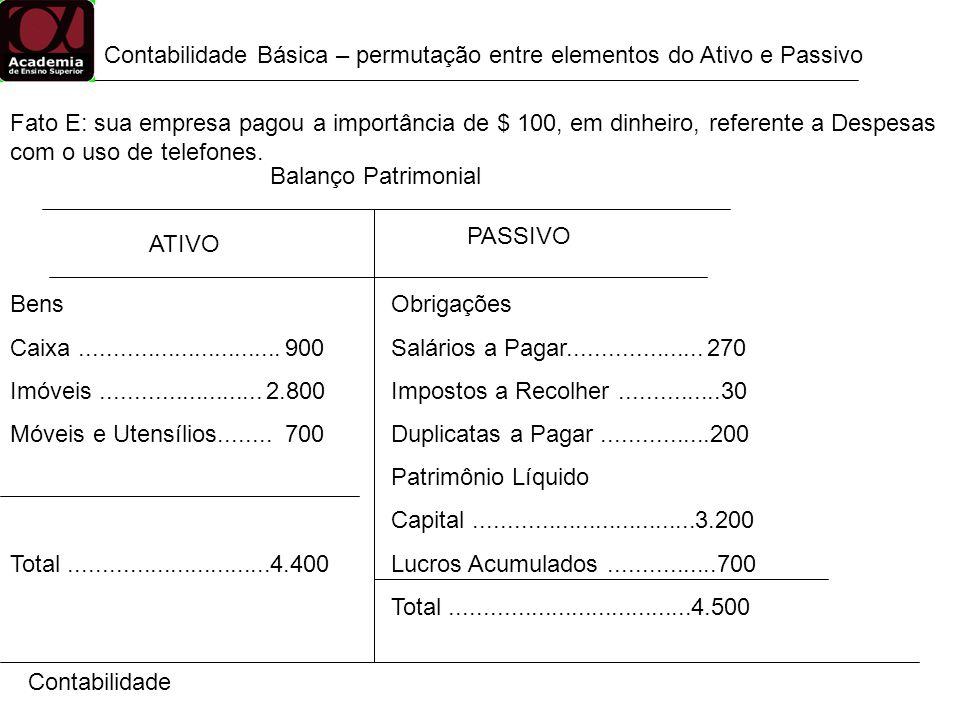 Contabilidade ATIVO PASSIVO Bens Caixa.............................. 900 Imóveis........................ 2.800 Móveis e Utensílios........ 700 Total..