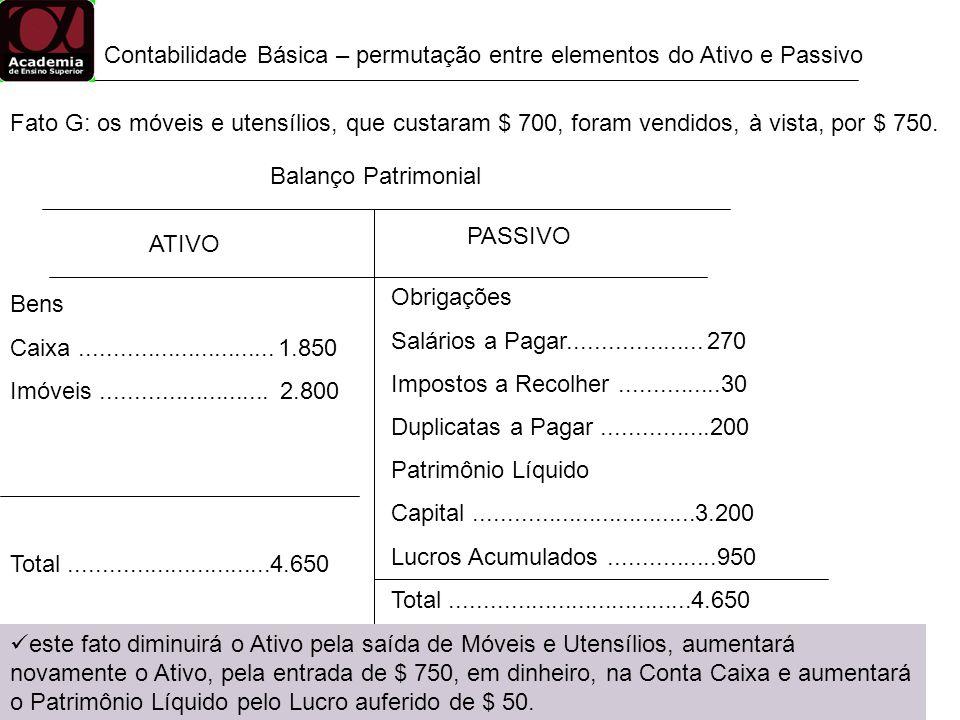 ATIVO PASSIVO Bens Caixa............................. 1.850 Imóveis......................... 2.800 Total..............................4.650 Obrigações