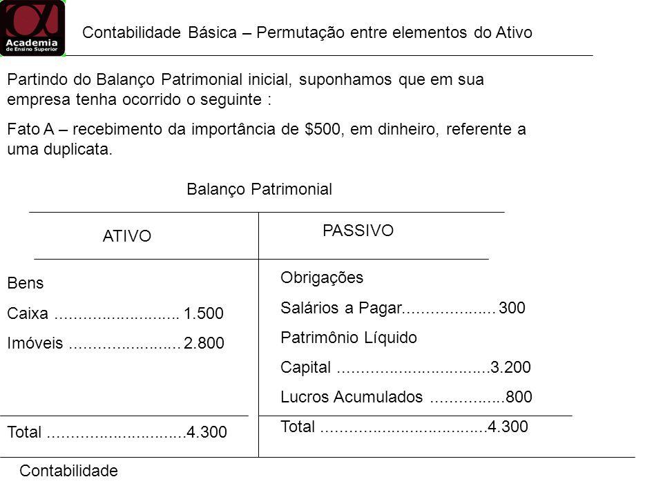 Contabilidade Contabilidade Básica – Permutação entre elementos do Ativo ATIVO PASSIVO Bens Caixa........................... 1.500 Imóveis............