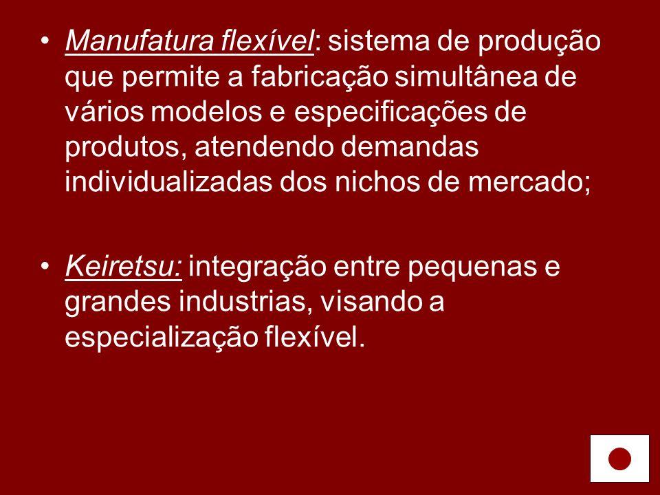 Manufatura flexível: sistema de produção que permite a fabricação simultânea de vários modelos e especificações de produtos, atendendo demandas indivi