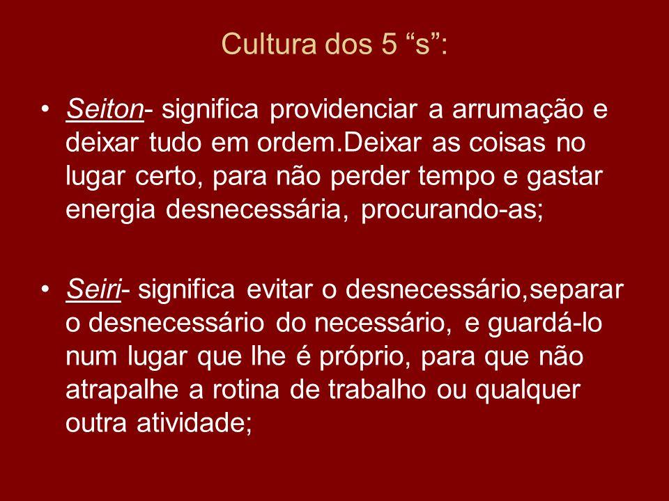 Cultura dos 5 s: Seiton- significa providenciar a arrumação e deixar tudo em ordem.Deixar as coisas no lugar certo, para não perder tempo e gastar ene