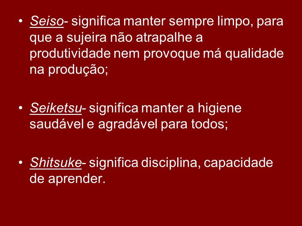 Seiso- significa manter sempre limpo, para que a sujeira não atrapalhe a produtividade nem provoque má qualidade na produção; Seiketsu- significa mant