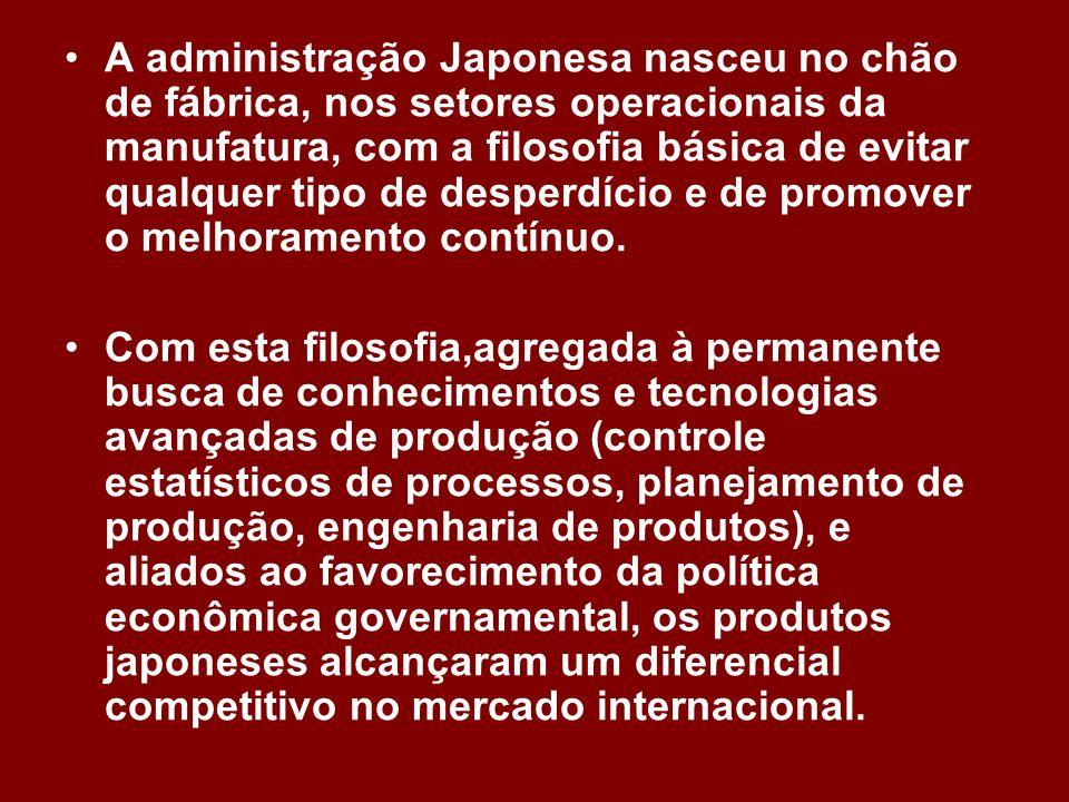 A administração Japonesa nasceu no chão de fábrica, nos setores operacionais da manufatura, com a filosofia básica de evitar qualquer tipo de desperdí