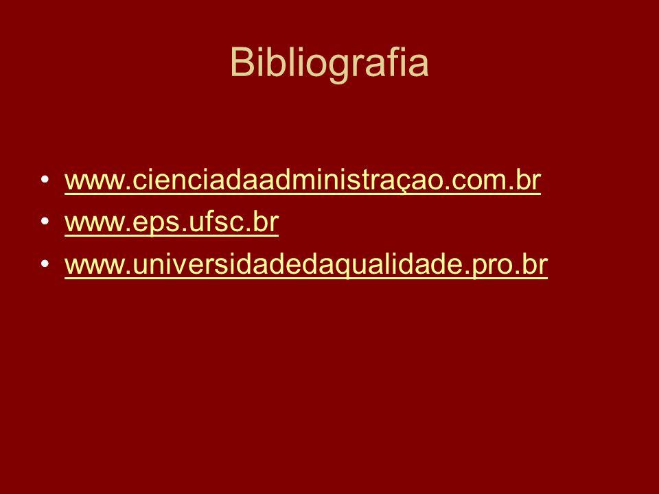 Bibliografia www.cienciadaadministraçao.com.br www.eps.ufsc.br www.universidadedaqualidade.pro.br