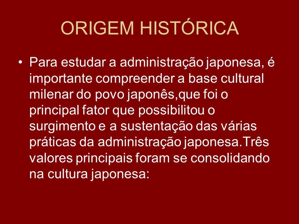 ORIGEM HISTÓRICA Para estudar a administração japonesa, é importante compreender a base cultural milenar do povo japonês,que foi o principal fator que