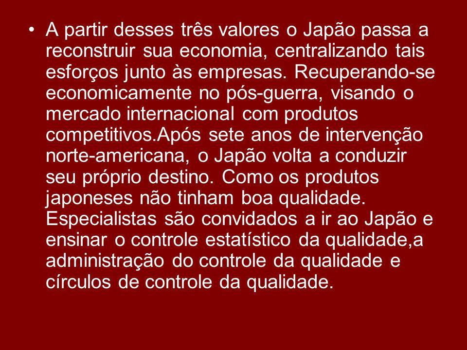A partir desses três valores o Japão passa a reconstruir sua economia, centralizando tais esforços junto às empresas. Recuperando-se economicamente no