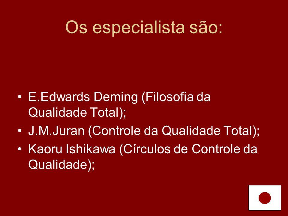 Os especialista são: E.Edwards Deming (Filosofia da Qualidade Total); J.M.Juran (Controle da Qualidade Total); Kaoru Ishikawa (Círculos de Controle da