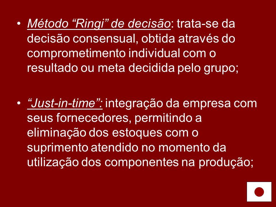 Método Ringi de decisão: trata-se da decisão consensual, obtida através do comprometimento individual com o resultado ou meta decidida pelo grupo; Jus