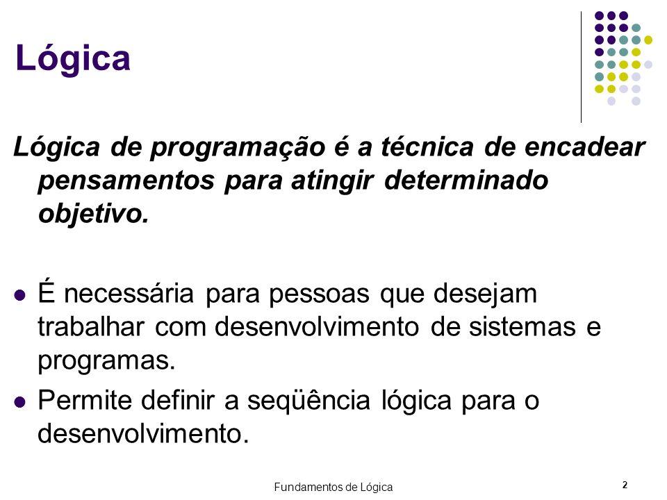Fundamentos de Lógica 3 Seqüência lógica São passos executados até atingir um objetivo ou solução de um problema.