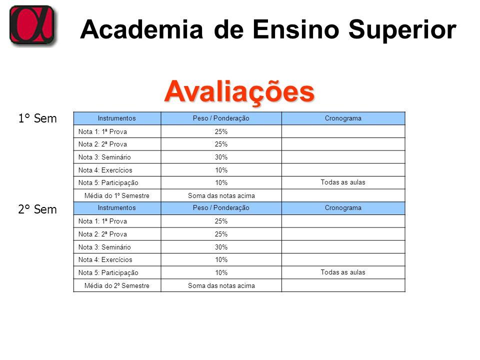 Academia de Ensino Superior Conteúdo Os conceitos de dado, informação e conhecimento.