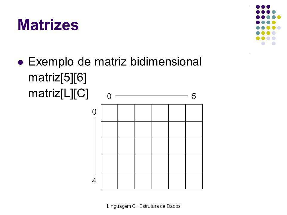 Linguagem C - Estrutura de Dados Matrizes Sintaxe: tipo nome_matriz[linhas][colunas]; tipo nome_matriz[profundidade][linhas][colunas]; Exemplos: float fNotas[50][2]; int iMatriz[2][2][3];