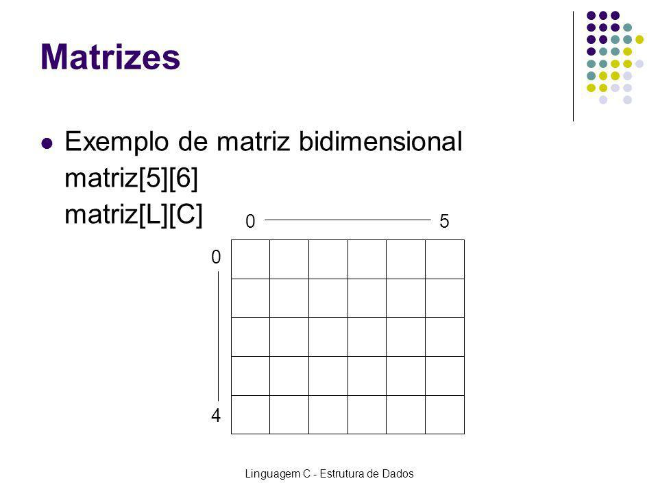 Linguagem C - Estrutura de Dados Matrizes Exemplo de matriz bidimensional matriz[5][6] matriz[L][C] 0 05 4