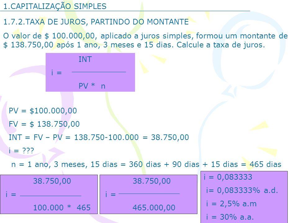 20 1.CAPITALIZAÇÃO SIMPLES 1.7.2.TAXA DE JUROS, PARTINDO DO MONTANTE O valor de $ 100.000,00, aplicado a juros simples, formou um montante de $ 138.75