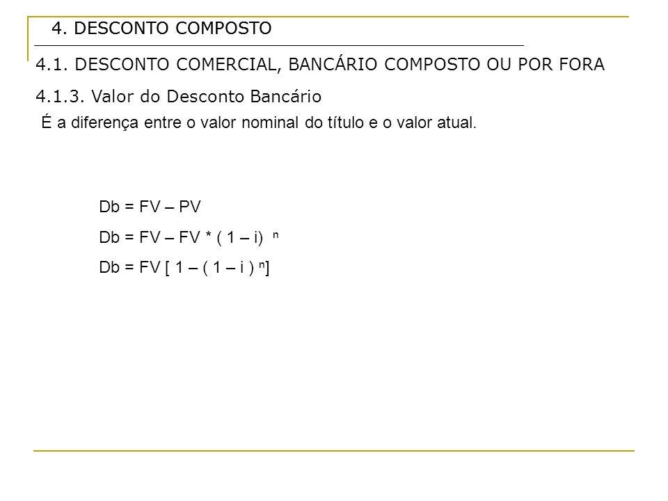 4. DESCONTO COMPOSTO 4.1.3. Valor do Desconto Bancário É a diferença entre o valor nominal do título e o valor atual. Db = FV – PV Db = FV – FV * ( 1