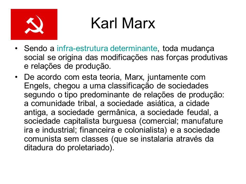 Karl Marx Sendo a infra-estrutura determinante, toda mudança social se origina das modificações nas forças produtivas e relações de produção. De acord