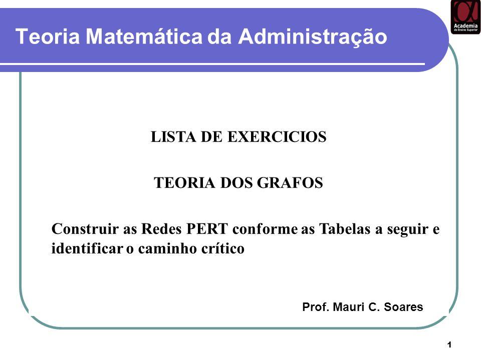 1 Teoria Matemática da Administração LISTA DE EXERCICIOS TEORIA DOS GRAFOS Construir as Redes PERT conforme as Tabelas a seguir e identificar o caminh