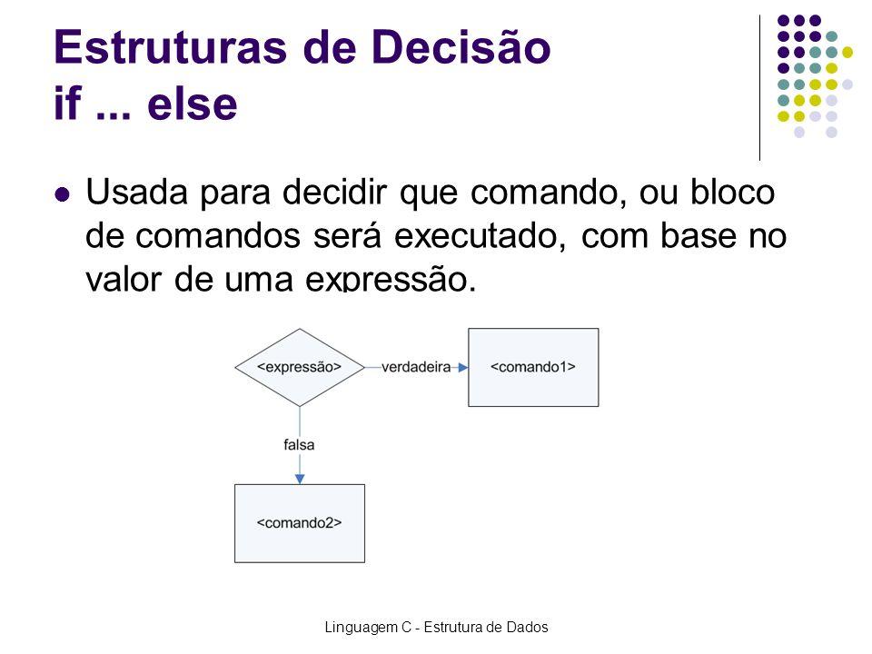 Linguagem C - Estrutura de Dados Estruturas de Decisão if... else Usada para decidir que comando, ou bloco de comandos será executado, com base no val